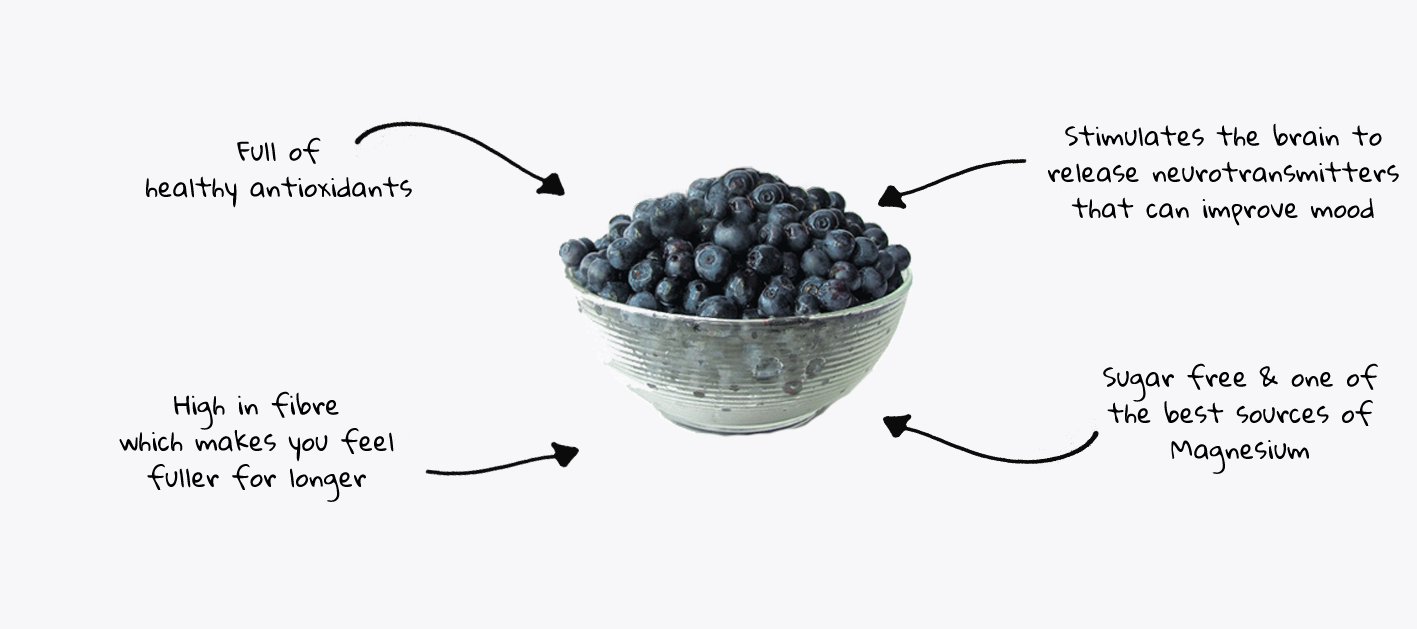 "what is acai berry An independent review of the effects of açaí berries was recently published, which included studies on immune function, arthritis, and metabolic parameters the ""evidence-based systematic."